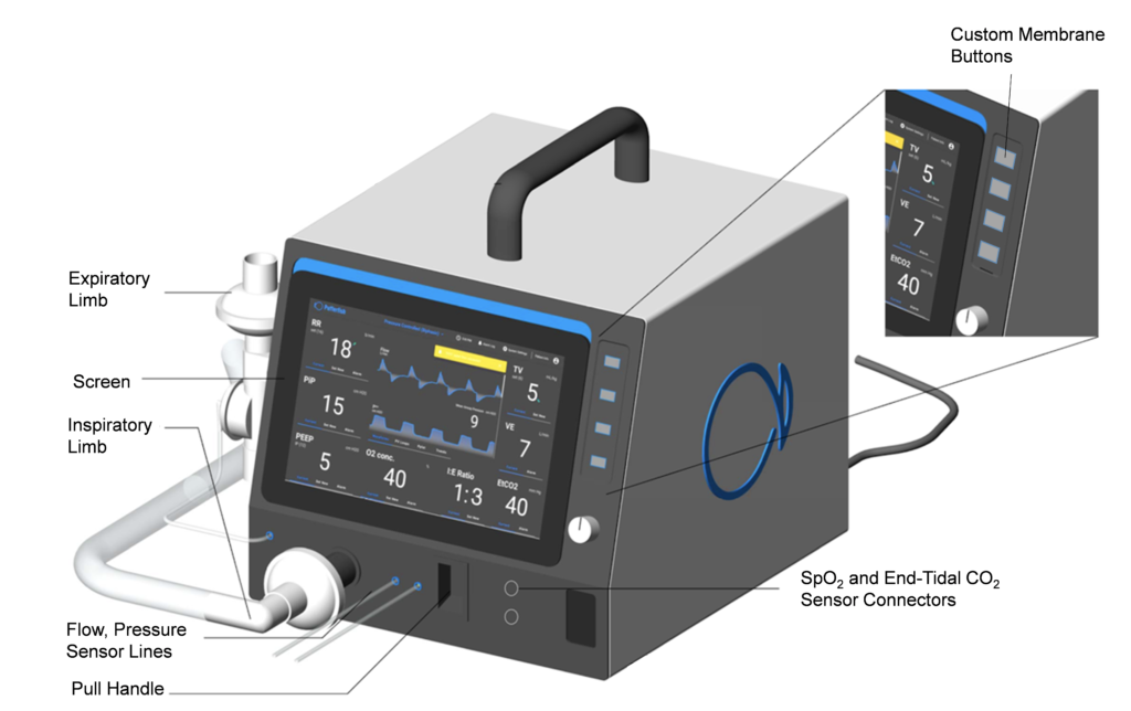 Graphic- A Rapidly Manufacturable, Open-Source Ventilator for Austere Conditions